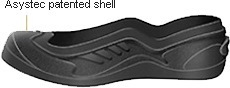 Asystec patented shell